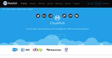 Logo of CloudHub