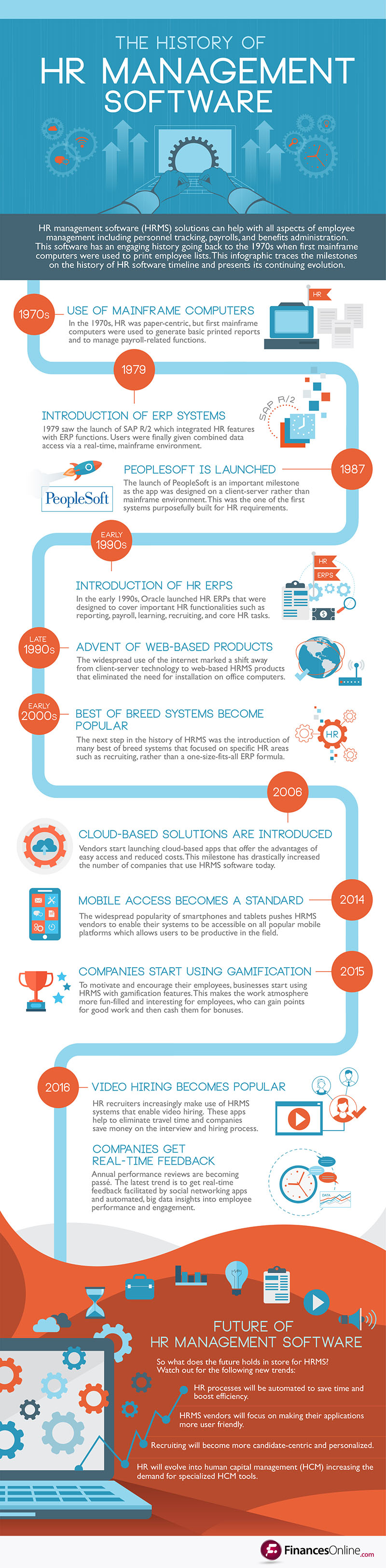 History of HR Management Software_Infographic_finale